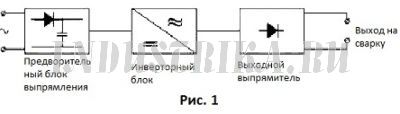 Схему Сварочного Инвертора Искра 160